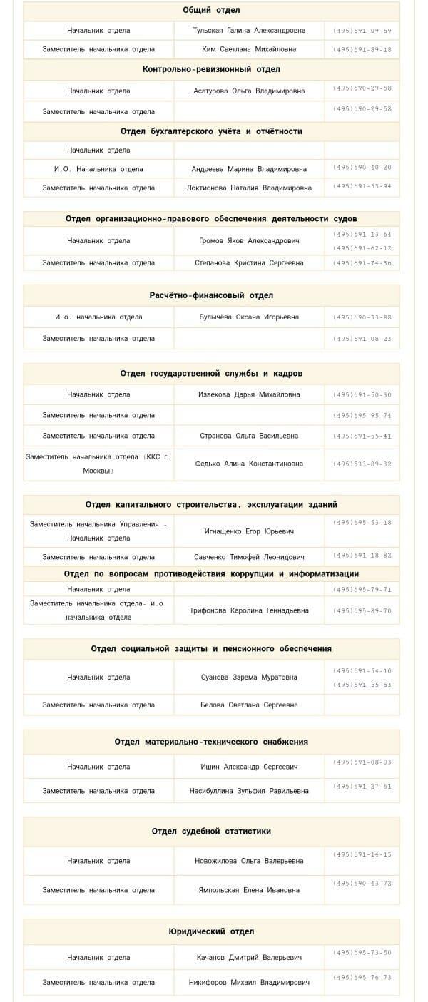 Телефоны начальников структурных подразделений УСД